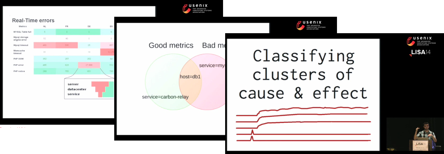 Practical fault detection & alerting  You don't need to be a